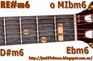 D#m6 = Ebm6 chord