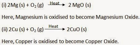 NCERT Solutions for Class 10th Science: Ch 1 Chemical
