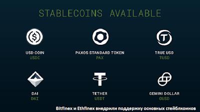 Bitfinex и Ethfinex внедрили поддержку основных стейблкоинов