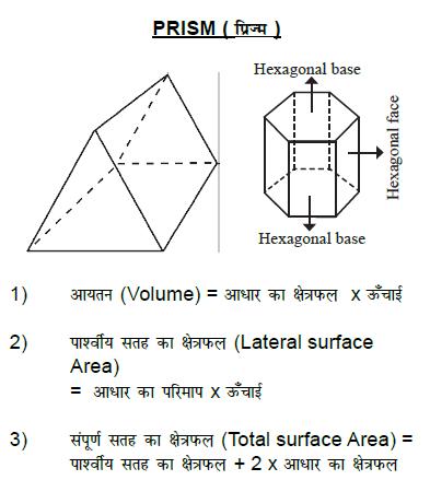 प्रिज्म  के आयतन का सूत्र प्रिज्म  के  कुल पृष्ठीय क्षेत्रफल का सूत्र  प्रिज्म  के पार्श्वीय सतह के  क्षेत्रफल का सूत्र