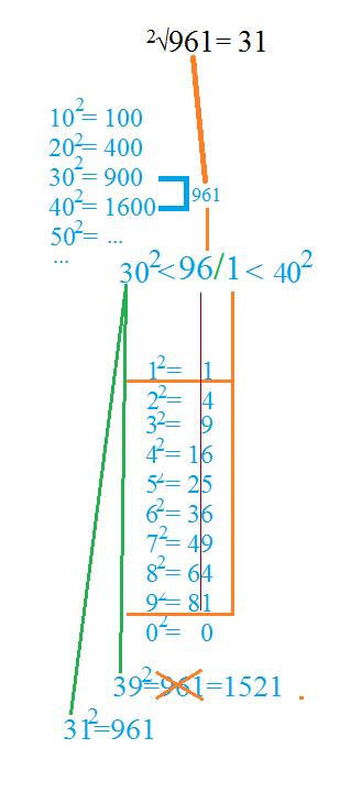 square roots quiz pdf