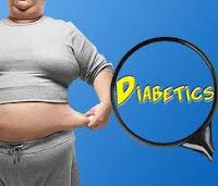 Dampak Akibat Komplikasi Penyakit Diabetes Mellitus (DM)