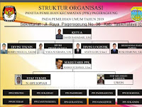 Download Struktur PPK Pemilu 2019  Format CDR