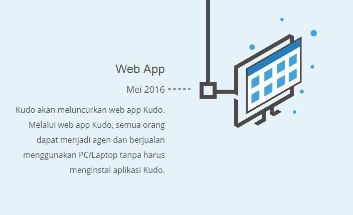 Kudo Indonesia
