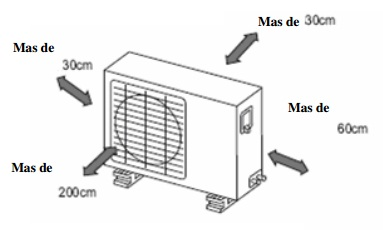 Instalaci n de un aire acondicionado split for Temperatura de salida de aire acondicionado split