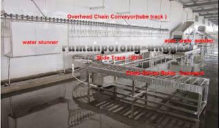 Roller Conveyor rumah potong hewan unggas