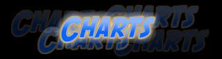 Parralox - Sharper than a Knife debuts at #5 on the Eurodancehits chart