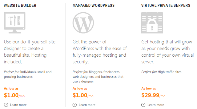 Hosting Wordpress giá chỉ $1,00/tháng tại Godaddy!