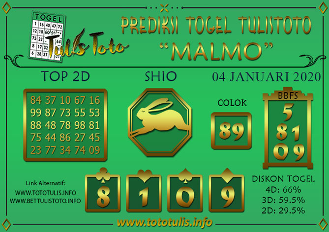 Prediksi Togel MALMO TULISTOTO 04 JANUARI 2020