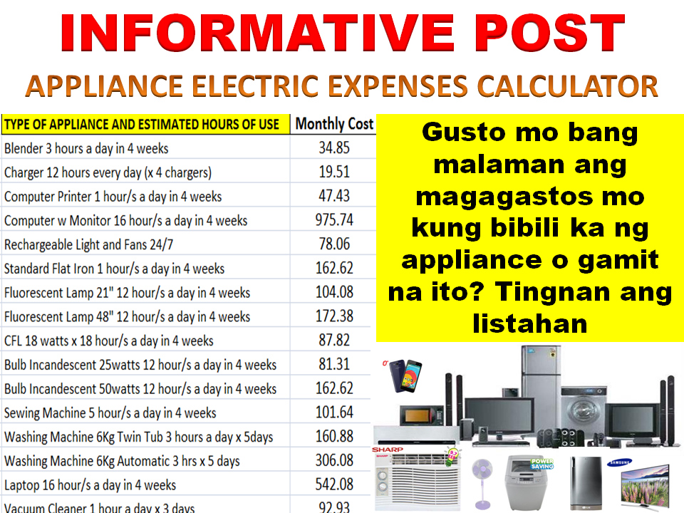 ARE YOU PLANNING TO BUY AN ELECTRIC APPLIANCE? CALCULATE ...