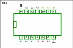 Gambar-IC-CMOS-Gerbang-Logika-XOR