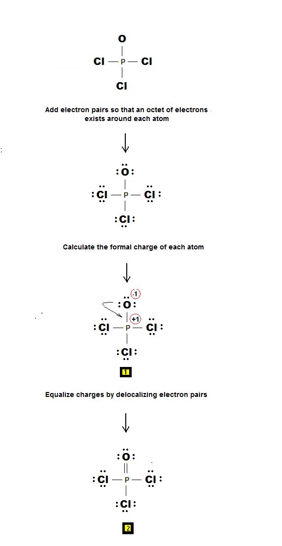 Lewis Dot Structure For Pcl3 : lewis, structure, Chemistry, Lewis, Structures, POCl3, Phosphorous, Oxychloride
