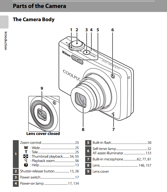 Part of Nikon Coolpix S630