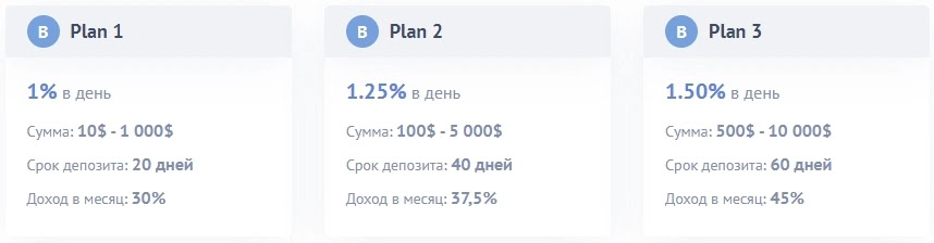 Инвестиционные планы Neroos 2