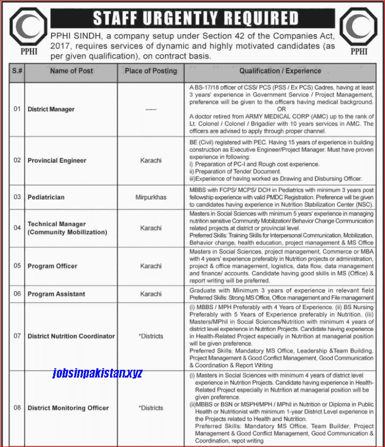 Advertisement for PPHI Jobs December 2018