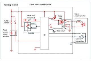 Cara Kerja Power Window Menutup Secara Manual