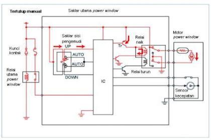 Cara Kerja Power Window Membuka/Menutup Secara Manual + Wiring Diagram