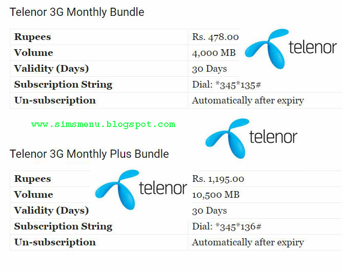 Telenor Daily Weekly Monthly Internet 3g Package Codes Sims Menu