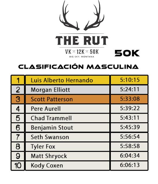THE RUTS 2017 - Clasificación Masculina 50K