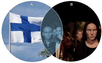 Oikeanpuoleinen kuva Oskari Sipolan elokuvasta Ei kenenkään maa (2009)
