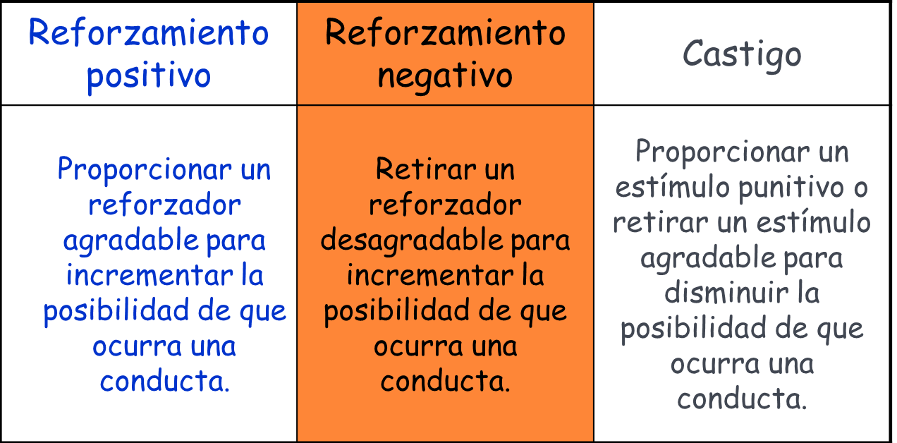 REFUERZO NEGATIVO PDF DOWNLOAD