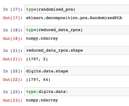 Python Machine Learning: Scikit-Learn Tutorial