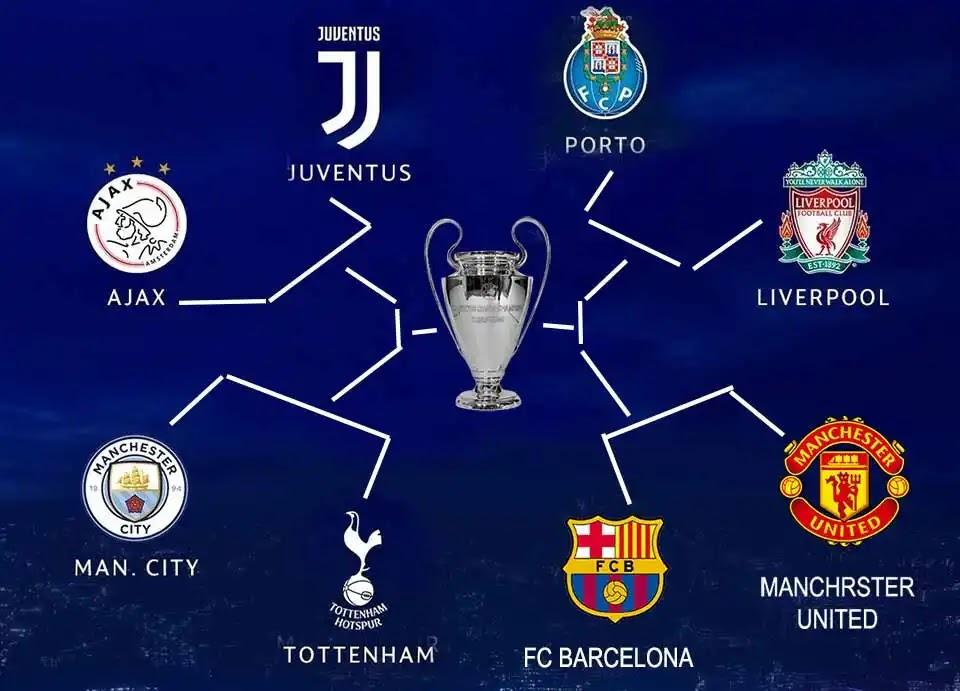 قرعة ربع ونصف النهائي دوري أبطال اوروبا