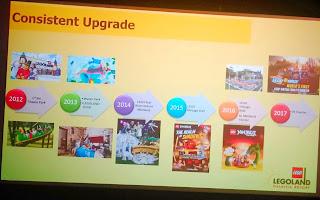 objek wisata Legoland Malaysia Resort