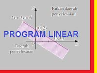 Soal Dan Pembahasan Program Linear SMA