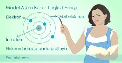 Kelemahan teori atom Rutherford yang tak sanggup menterangkan dampak gaya tarik elektros KELEBIHAN DAN KEKURANGAN TEORI MODEL ATOM NIELS BOHR