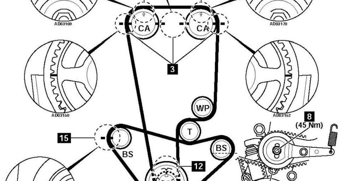 Ajuste de Motor: Marcas de Distribución Honda Prelude 2.2 2001