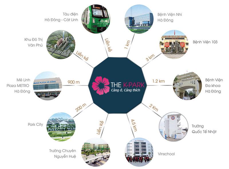 Vị trí chung cư The K - Park - Hibrand - Văn Phú Hà Đông