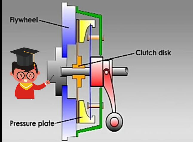 Penjelasan Secara Rinci 3 Jenis Kopling Pada Kendaraan Kelas Hiro