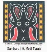 Contoh Gambar motif Ragam Hias Figuratif