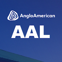 UK blue chip stock : LSE:AAL Anglo American plc stock price chart
