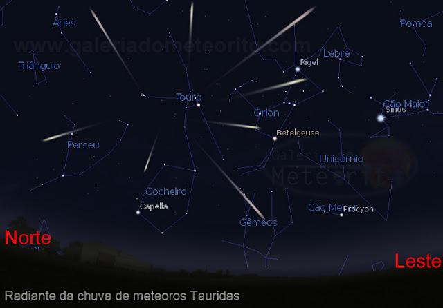 radiante da chuva de meteoros Tauridas