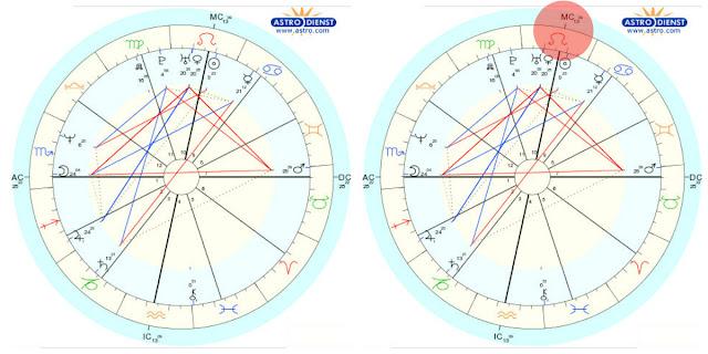 como achar o meio do céu no mapa astral