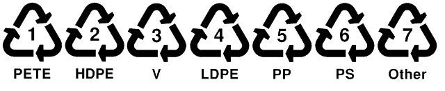 Recycling codes for seven types of plastic