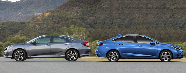 Honda Civic x Chevrolet Cruze 2017