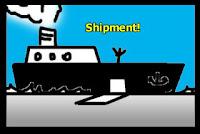 shipment Autorec Enterprise Ltd