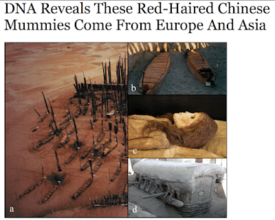 Red-Haried Mummies in China