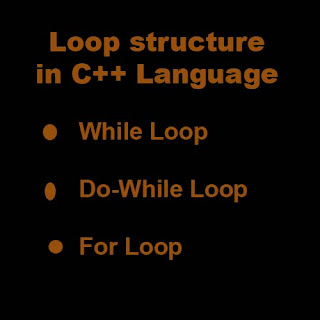 Looping Structure in C++