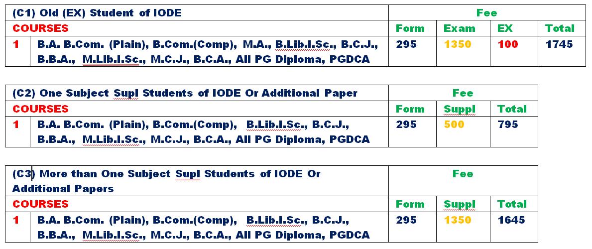 barkatullah university correspondence courses