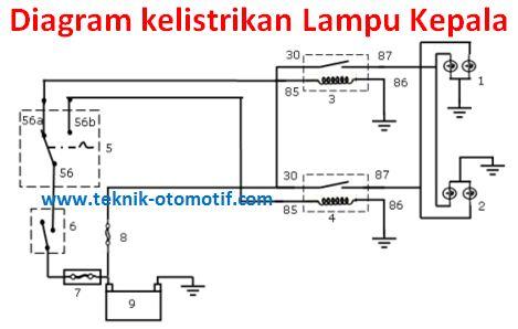 Komponen dan Diagram Kelistrikan Sistem Penerangan Lampu