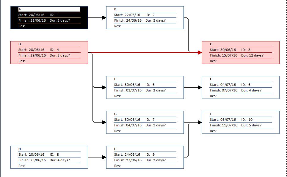 Rini romdianiyess network diagram ccuart Gallery