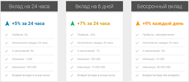 investbs.com обзор
