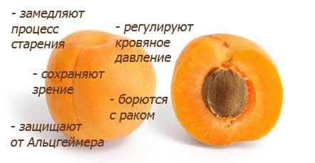 черника, абрикос, варенье, пирог, гарнир, десерт,