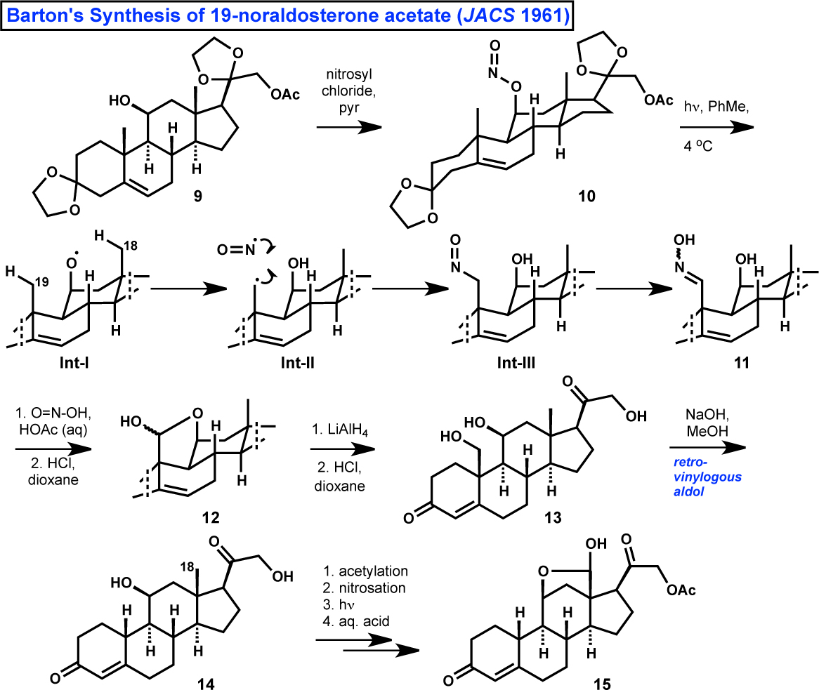 Modern Steroid Science Functionalization Of Unactivated Angular Methyl Substituents On The