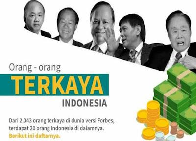 7 Daftar Orang Terkaya di Indonesia Menurut Majalah Forbes
