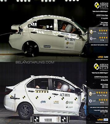 Perbandingan Spesifikasi Perodua Bezza dan Saga Baharu 2016